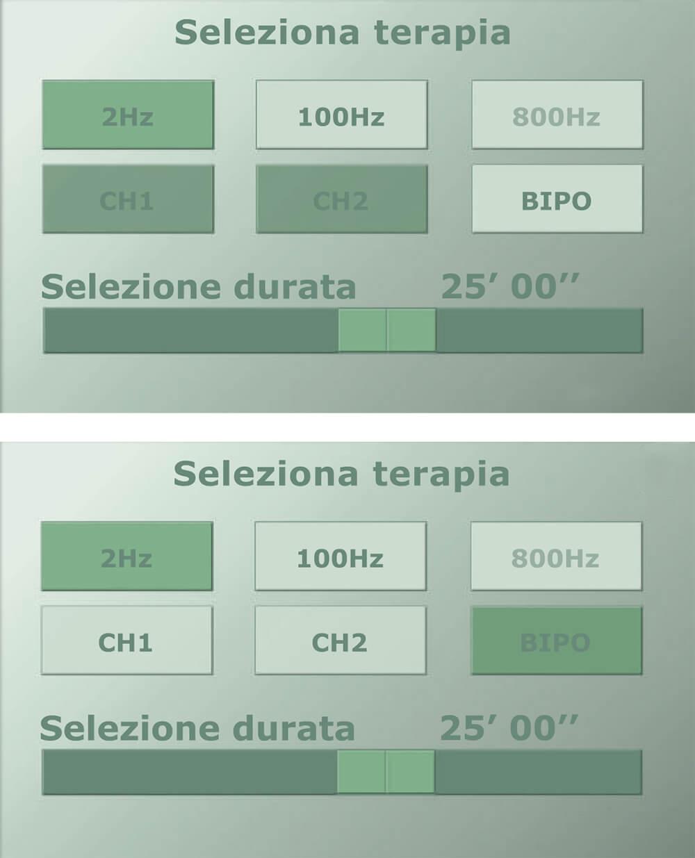 pnstim-tabelle